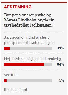 tavshed_afstemning_pol